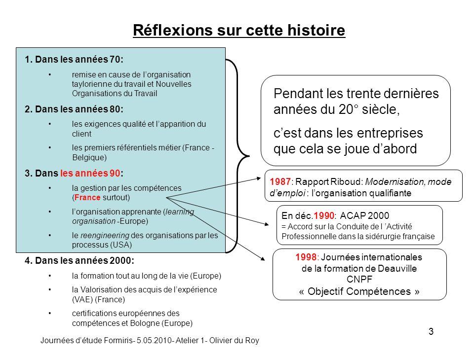 Journées détude Formiris- 5.05.2010- Atelier 1- Olivier du Roy 3 Réflexions sur cette histoire 1.