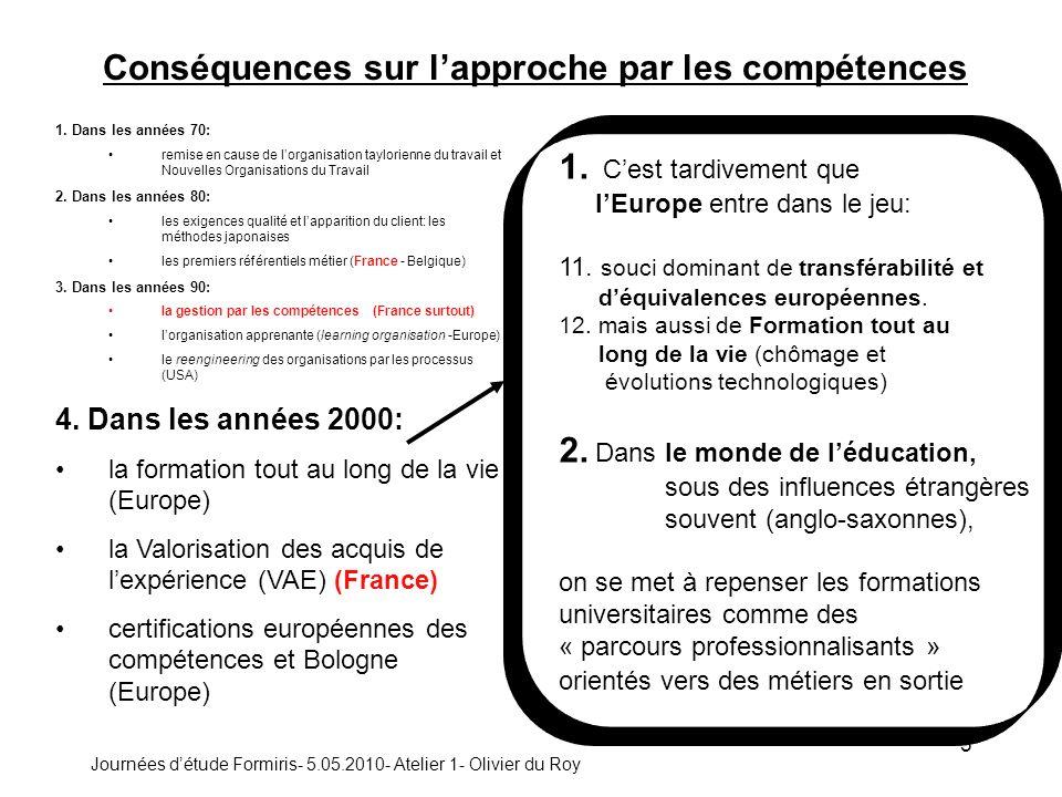 Journées détude Formiris- 5.05.2010- Atelier 1- Olivier du Roy 5 Conséquences sur lapproche par les compétences 1.