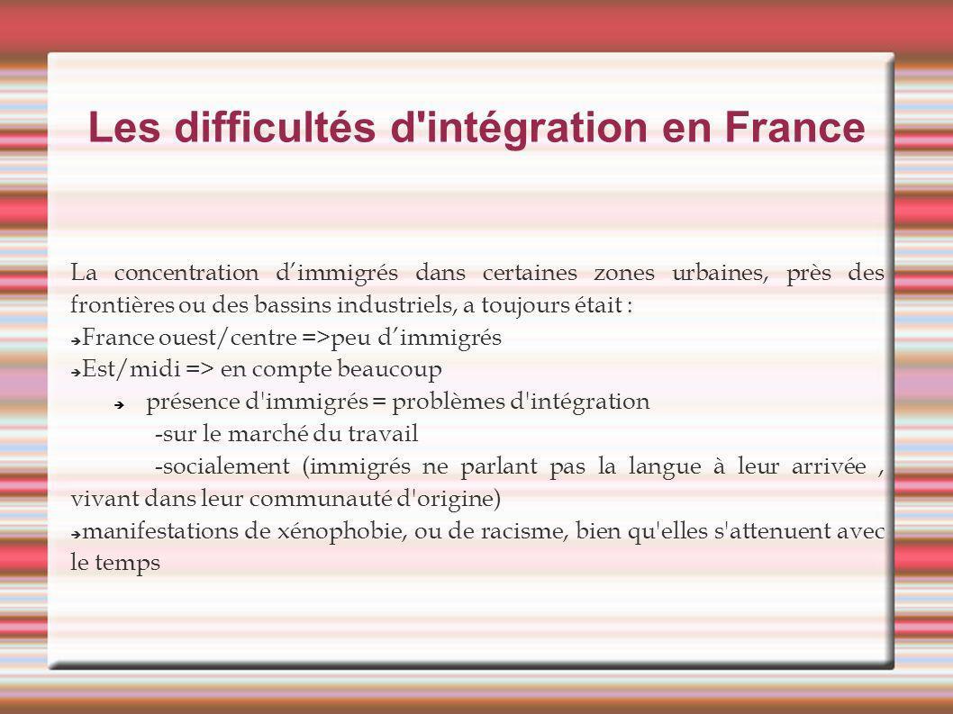Les difficultés d'intégration en France La concentration dimmigrés dans certaines zones urbaines, près des frontières ou des bassins industriels, a to