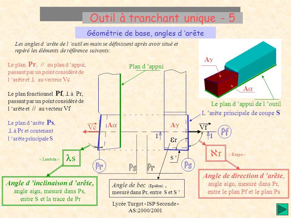 Lycée Turgot - ISP Seconde - AS:2000/2001 Outil à tranchant unique - 5 Géométrie de base, angles d arête Les angles d arête de l outil en main se défi