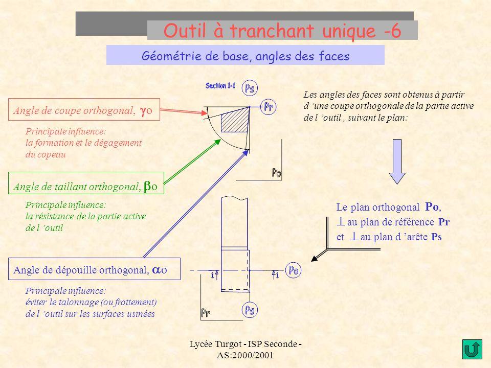 Lycée Turgot - ISP Seconde - AS:2000/2001 Outil à tranchant unique -6 Géométrie de base, angles des faces Les angles des faces sont obtenus à partir d