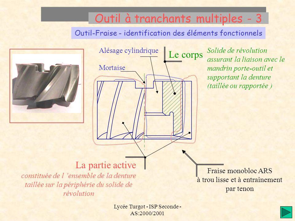 Lycée Turgot - ISP Seconde - AS:2000/2001 Outil à tranchants multiples - 3 Outil-Fraise - identification des éléments fonctionnels La partie active Le