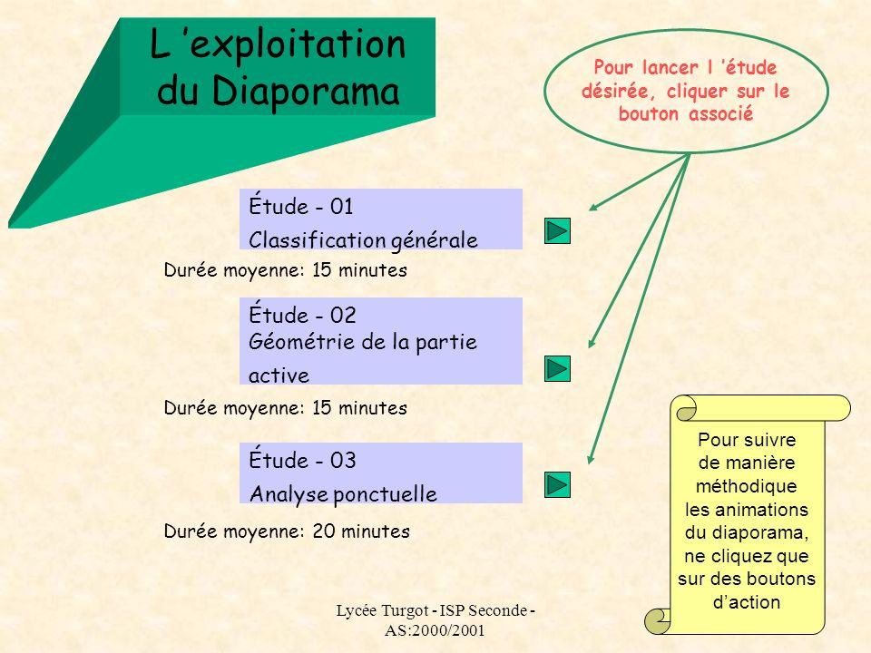 Lycée Turgot - ISP Seconde - AS:2000/2001 L exploitation du Diaporama Étude - 01 Classification générale Étude - 02 Géométrie de la partie active Étud