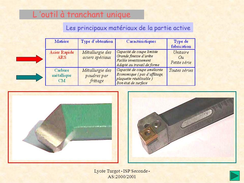 Lycée Turgot - ISP Seconde - AS:2000/2001 L outil à tranchant unique Les principaux matériaux de la partie active