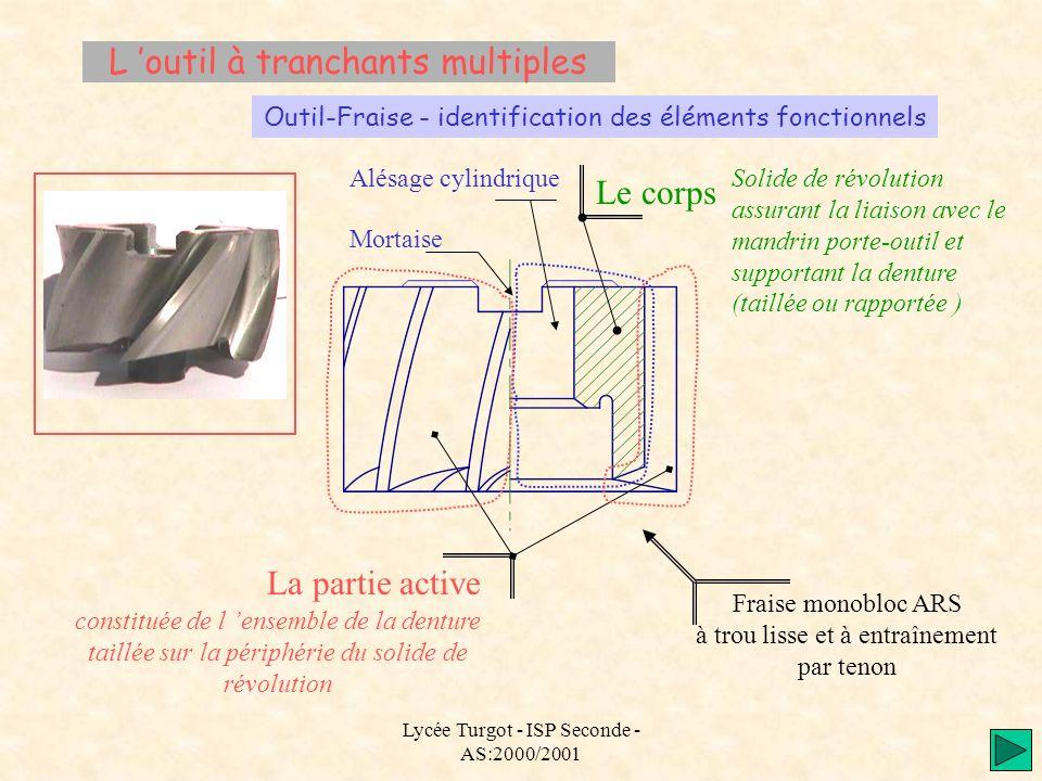 Lycée Turgot - ISP Seconde - AS:2000/2001 L outil à tranchants multiples Outil-Fraise - identification des éléments fonctionnels La partie active Le c