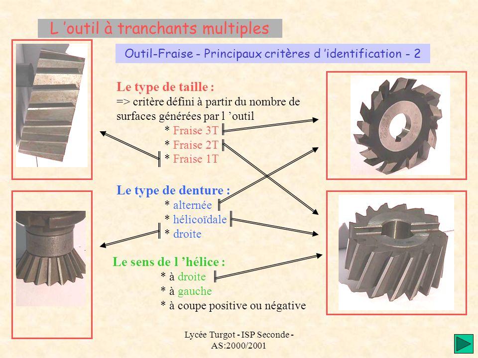 Lycée Turgot - ISP Seconde - AS:2000/2001 L outil à tranchants multiples Outil-Fraise - Principaux critères d identification - 2 Le type de taille : =