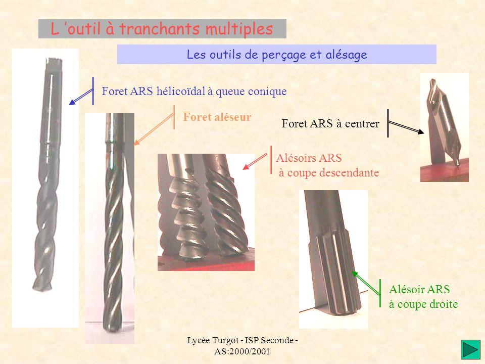 Lycée Turgot - ISP Seconde - AS:2000/2001 L outil à tranchants multiples Les outils de perçage et alésage Foret ARS hélicoïdal à queue conique Alésoir