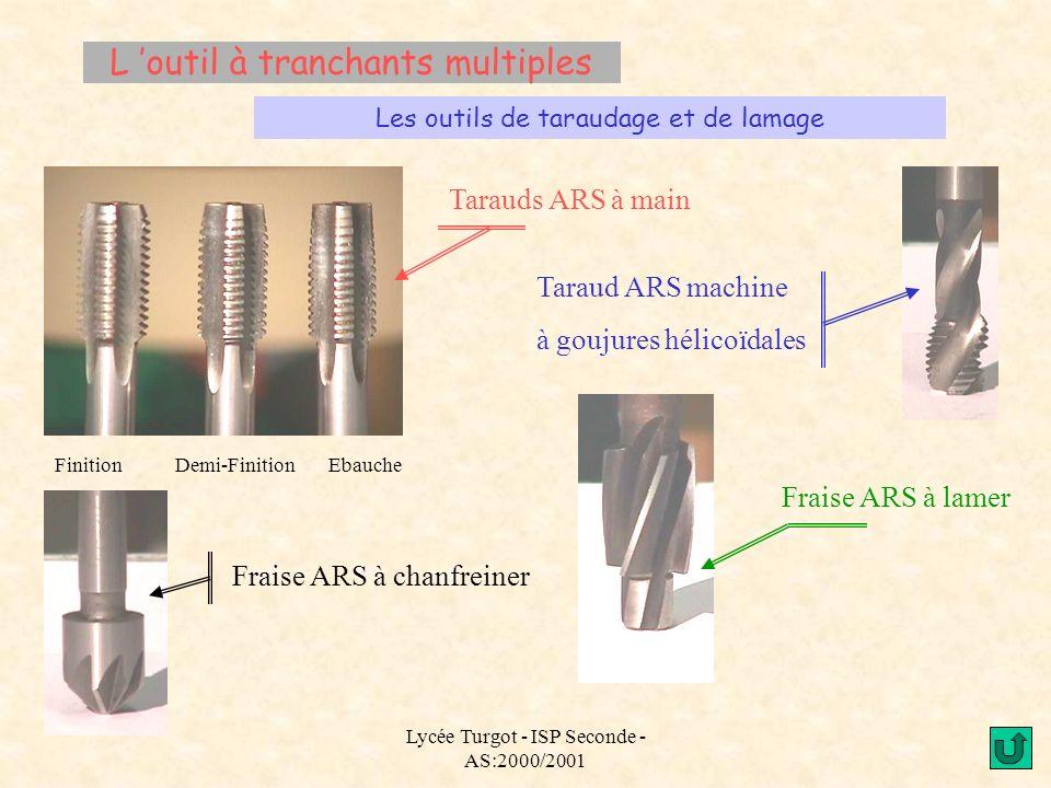 Lycée Turgot - ISP Seconde - AS:2000/2001 L outil à tranchants multiples Les outils de taraudage et de lamage Tarauds ARS à main Finition Demi-Finitio