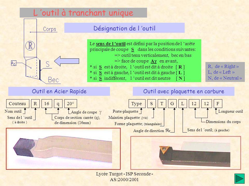 Lycée Turgot - ISP Seconde - AS:2000/2001 L outil à tranchant unique Désignation de l outil Le sens de l outil est défini par la position de l arête p