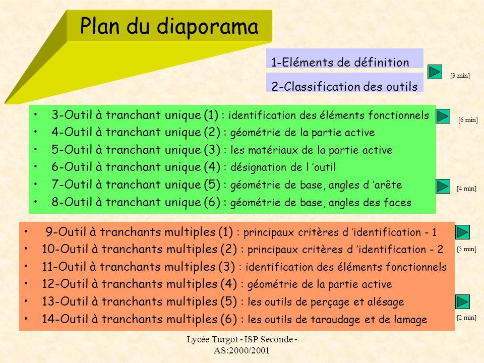 Lycée Turgot - ISP Seconde - AS:2000/2001 Plan du diaporama 3-Outil à tranchant unique (1) : identification des éléments fonctionnels 4-Outil à tranch