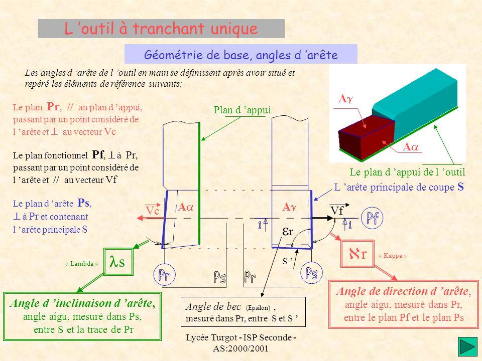 Lycée Turgot - ISP Seconde - AS:2000/2001 L outil à tranchant unique Géométrie de base, angles d arête Les angles d arête de l outil en main se défini