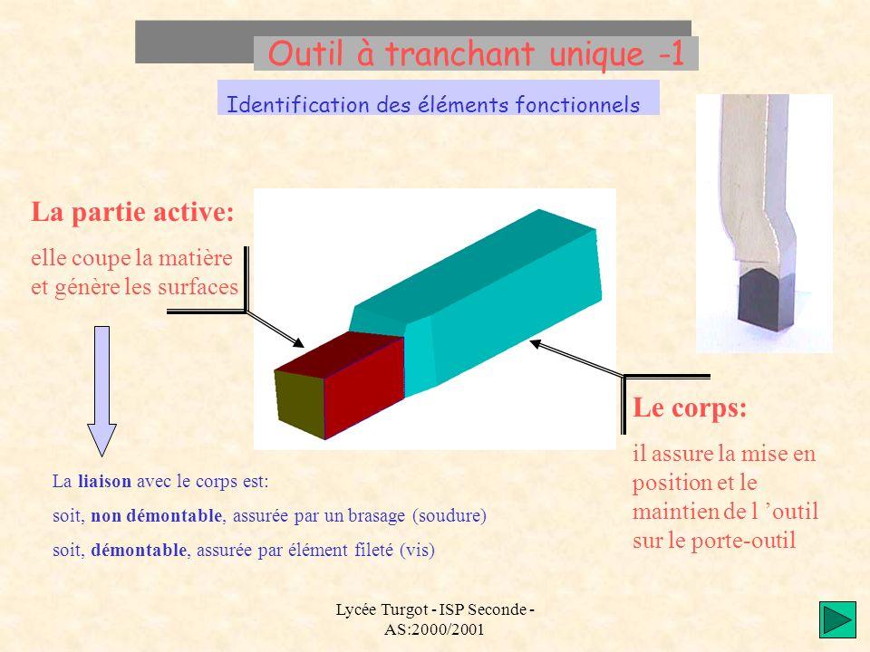 Lycée Turgot - ISP Seconde - AS:2000/2001 Outil à tranchant unique -1 Identification des éléments fonctionnels La partie active: elle coupe la matière