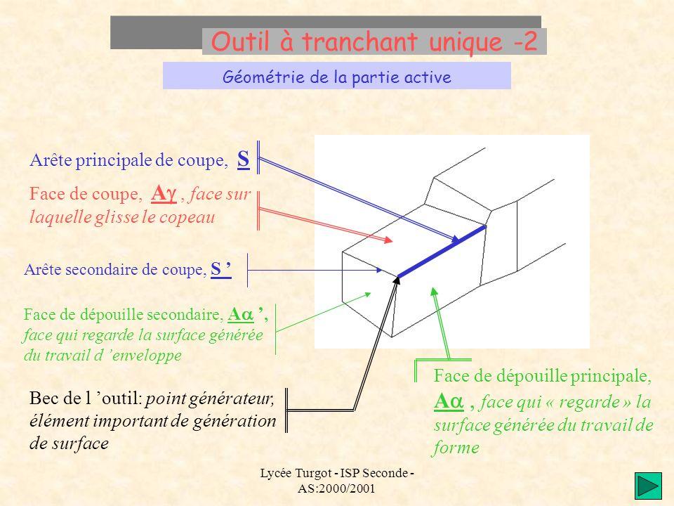Lycée Turgot - ISP Seconde - AS:2000/2001 Outil à tranchant unique -2 Géométrie de la partie active Arête principale de coupe, S Face de coupe, A, fac