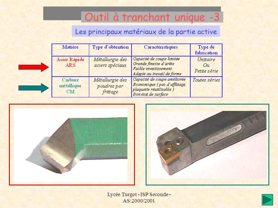 Lycée Turgot - ISP Seconde - AS:2000/2001 Outil à tranchant unique -3 Les principaux matériaux de la partie active