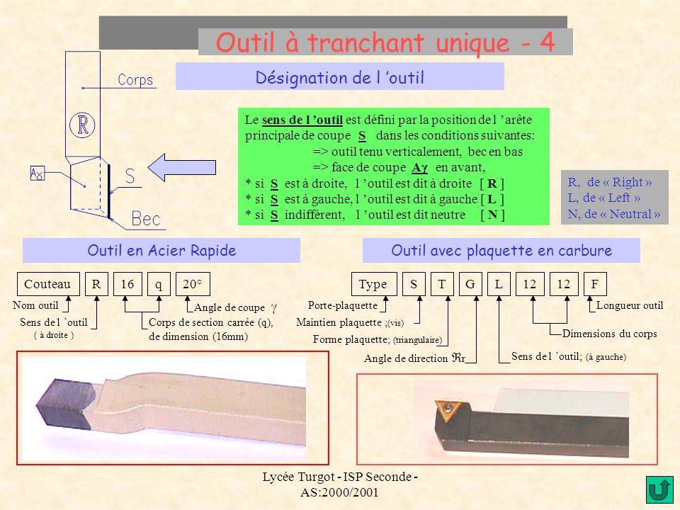 Lycée Turgot - ISP Seconde - AS:2000/2001 Outil à tranchant unique - 4 Désignation de l outil Le sens de l outil est défini par la position de l arête