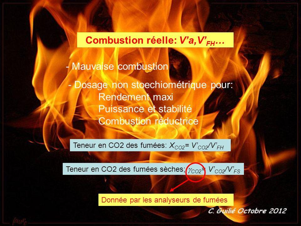 Combustion réelle: Va,V FH … Teneur en CO2 des fumées: X CO2 = V CO2 /V FH Teneur en CO2 des fumées sèches; CO2 = V CO2 /V FS - Mauvaise combustion -