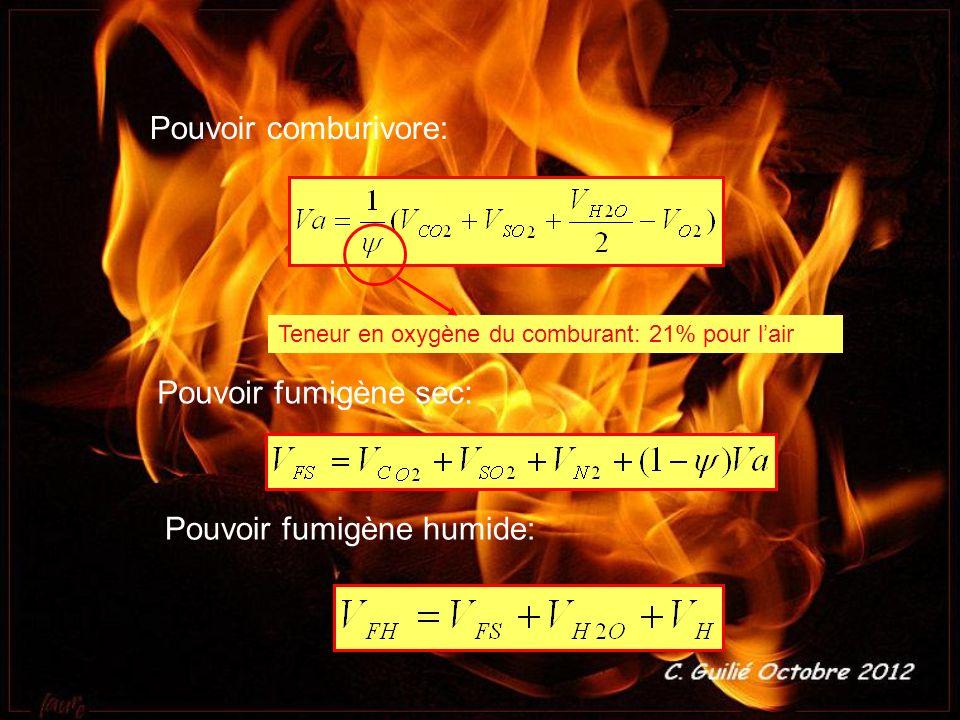 Pouvoir comburivore: Pouvoir fumigène sec: Pouvoir fumigène humide: Teneur en oxygène du comburant: 21% pour l air