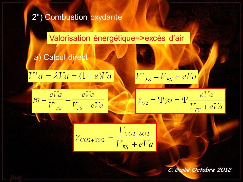2°) Combustion oxydante Valorisation énergétique=>excès d air a) Calcul direct