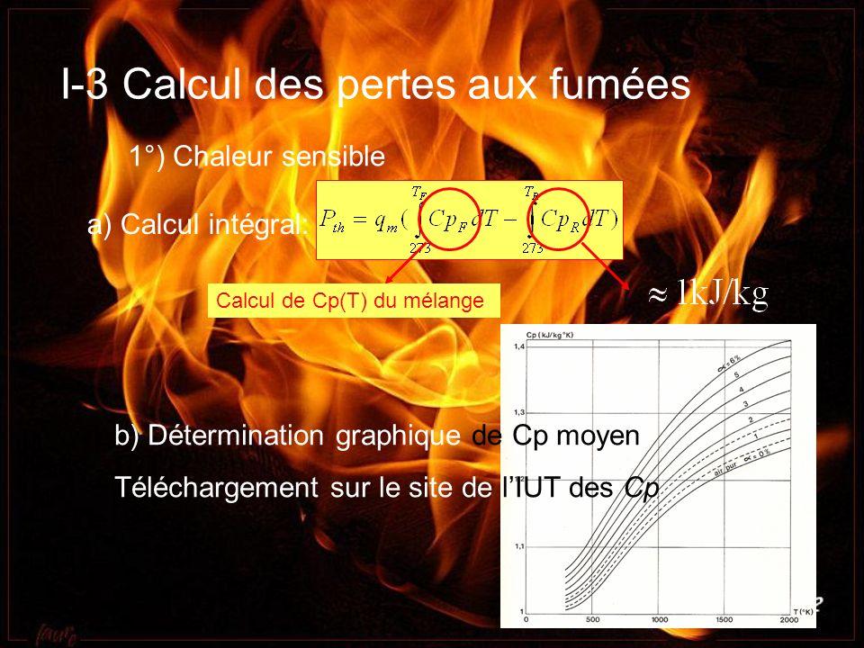 I-3 Calcul des pertes aux fumées 1°) Chaleur sensible a) Calcul intégral: Calcul de Cp(T) du mélange b) Détermination graphique de Cp moyen Télécharge