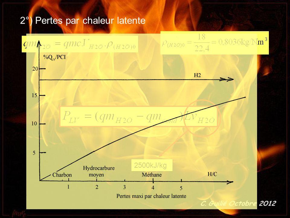 2°) Pertes par chaleur latente 2500kJ/kg