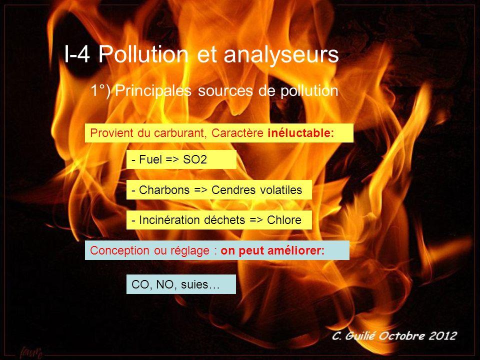 I-4 Pollution et analyseurs 1°) Principales sources de pollution Provient du carburant, Caractère inéluctable: - Fuel => SO2 - Charbons => Cendres vol