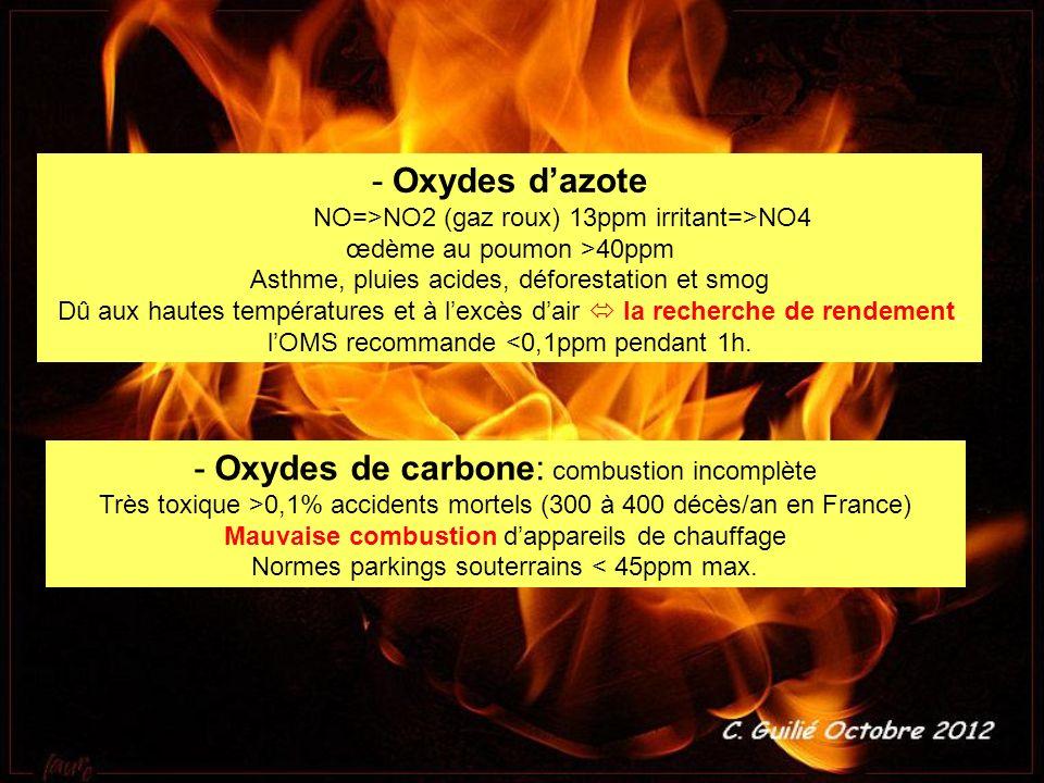 - Oxydes d azote NO=>NO2 (gaz roux) 13ppm irritant=>NO4 œdème au poumon >40ppm Asthme, pluies acides, déforestation et smog Dû aux hautes températures