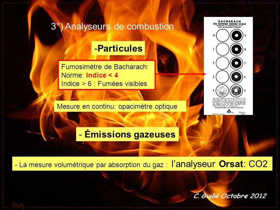 3°) Analyseurs de combustion Fumosimètre de Bacharach: Norme: Indice < 4 Indice > 6 : Fumées visibles -Particules Mesure en continu: opacimètre optiqu