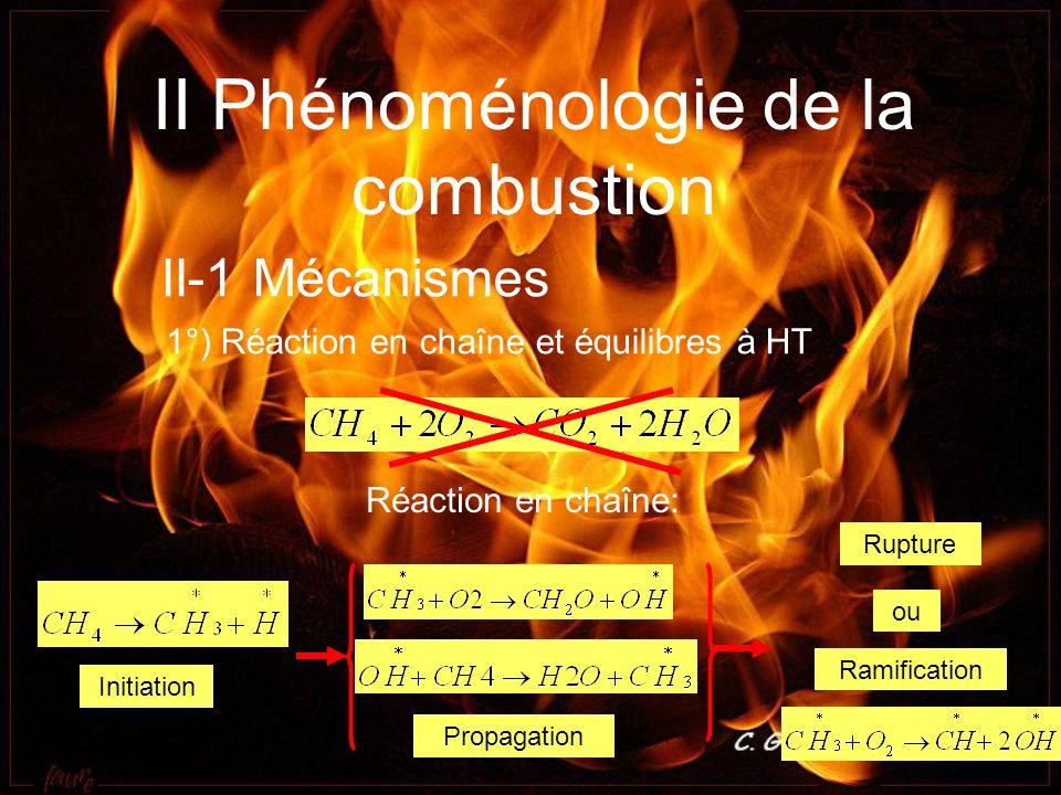 II Phénoménologie de la combustion II-1 Mécanismes 1°) Réaction en chaîne et équilibres à HT Initiation Propagation Rupture Ramification ou Réaction e