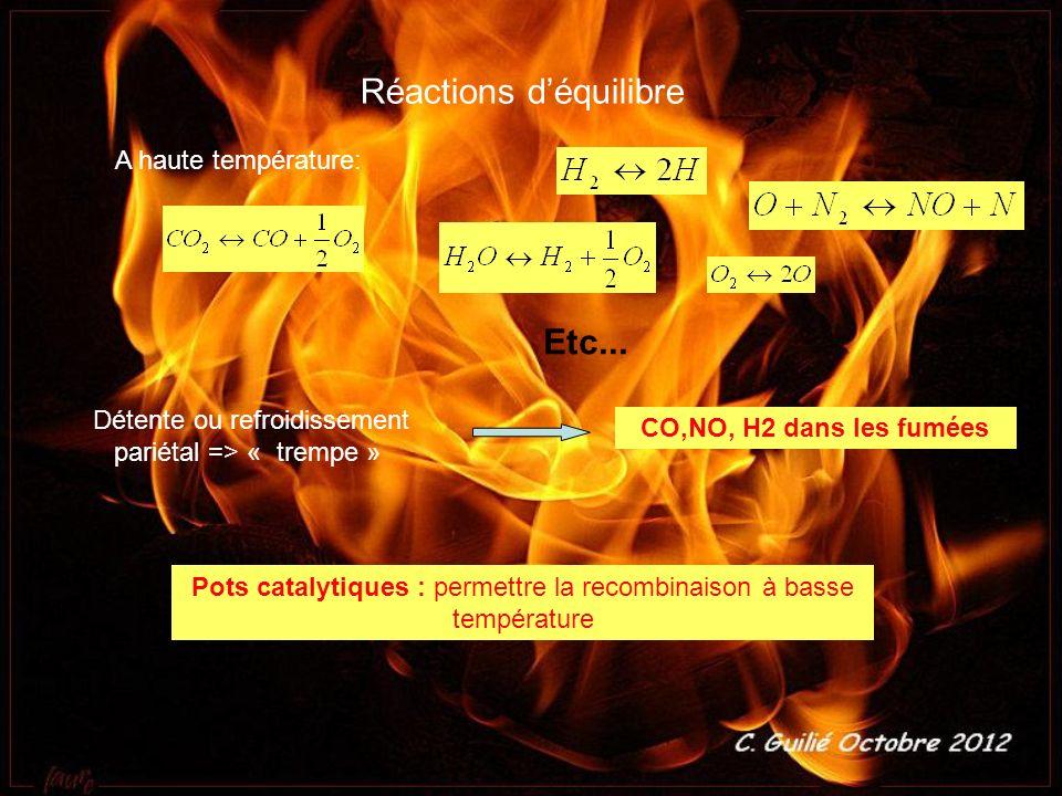 Réactions d équilibre A haute température: Etc... Détente ou refroidissement pariétal => « trempe » CO,NO, H2 dans les fumées Pots catalytiques : perm