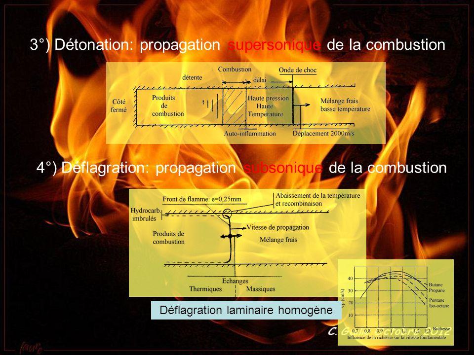 3°) Détonation: propagation supersonique de la combustion 4°) Déflagration: propagation subsonique de la combustion Déflagration laminaire homogène