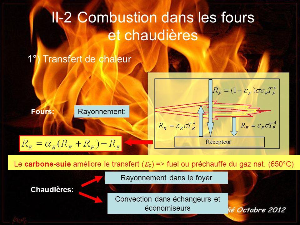 II-2 Combustion dans les fours et chaudières 1°) Transfert de chaleur Fours: Chaudières: Rayonnement dans le foyer Convection dans échangeurs et écono