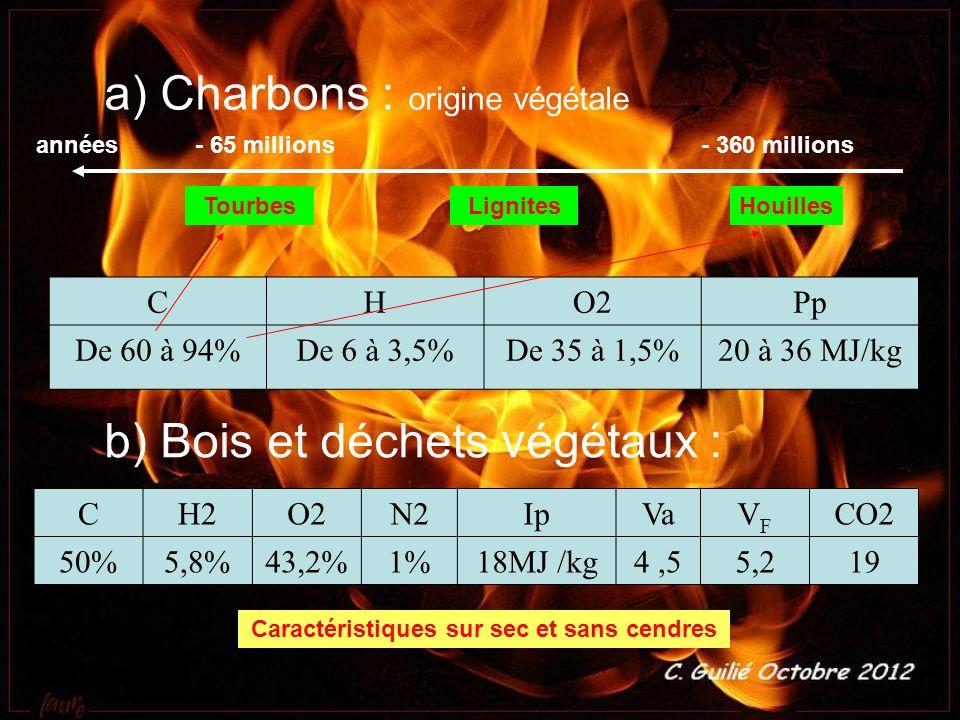 a) Charbons : origine végétale - 360 millions- 65 millions HouillesLignites CHO2Pp De 60 à 94%De 6 à 3,5%De 35 à 1,5%20 à 36 MJ/kg années b) Bois et d