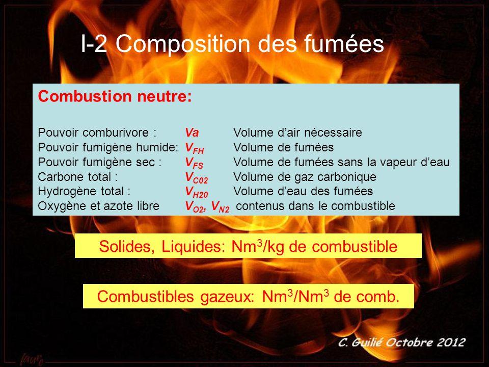 I-2 Composition des fumées Solides, Liquides: Nm 3 /kg de combustible Combustibles gazeux: Nm 3 /Nm 3 de comb. Combustion neutre: Pouvoir comburivore