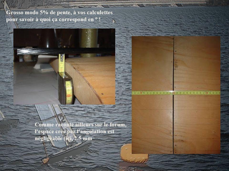 Comme raconté ailleurs sur le forum, l'espace crée par l'angulation est négligeable (ici, 2.5 mm Grosso modo 5% de pente, à vos calculettes pour savoi