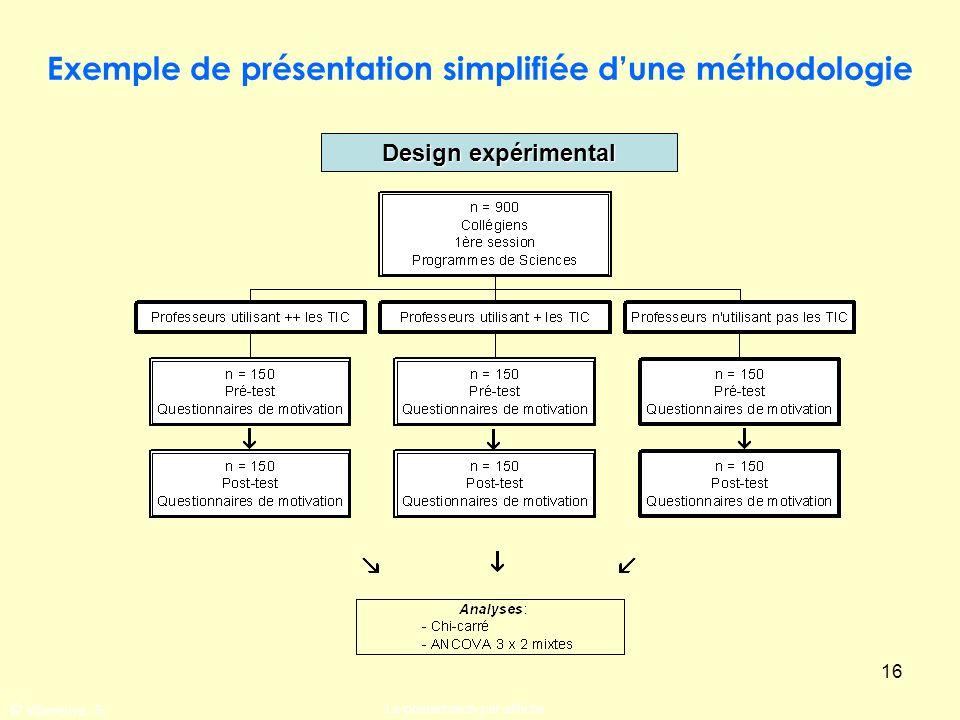© Villeneuve, S. La présentation par affiche 16 Exemple de présentation simplifiée dune méthodologie Design expérimental