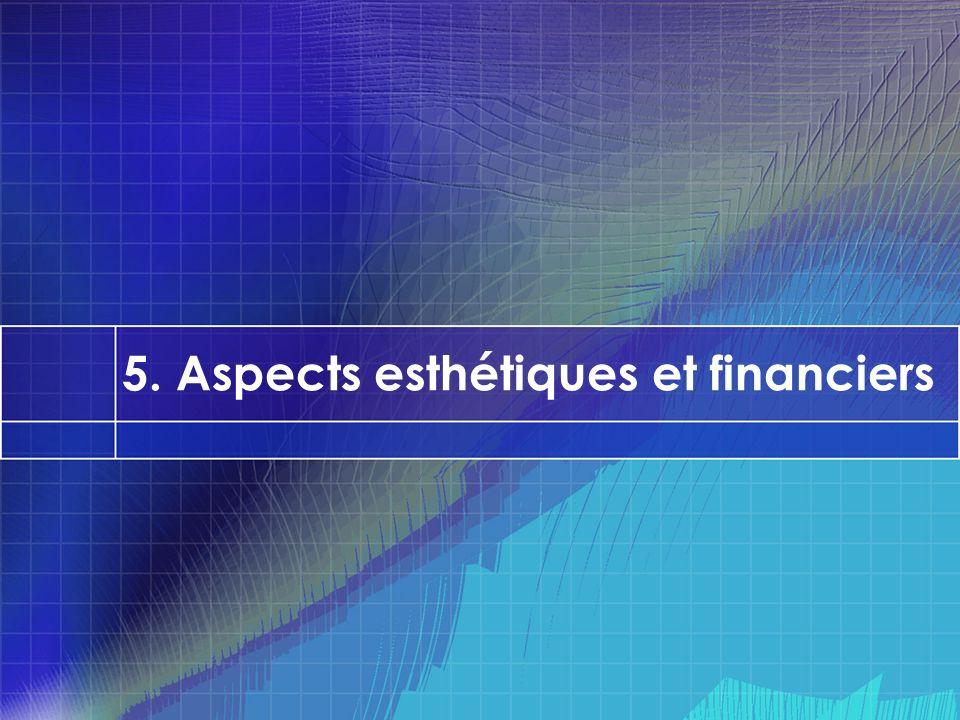 5. Aspects esthétiques et financiers
