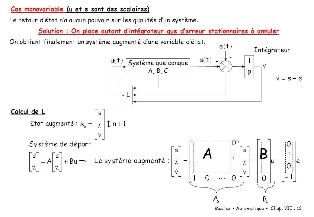 Master - Automatique - Chap. VII : 12 Cas monovariable (u et e sont des scalaires) Le retour détat na aucun pouvoir sur les qualités dun système. Solu