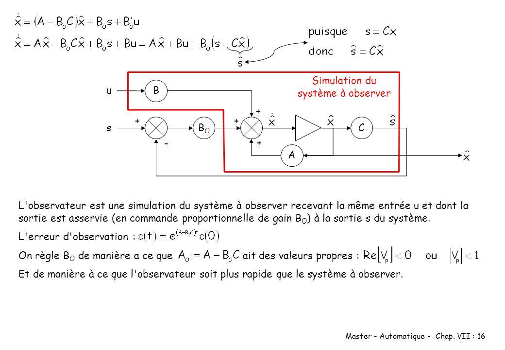 Master - Automatique - Chap. VII : 16 u + B s BOBO A + + C - + Simulation du système à observer L'observateur est une simulation du système à observer