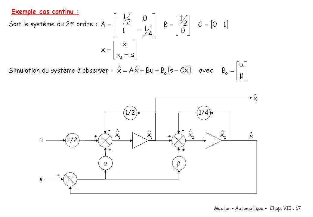 Master - Automatique - Chap. VII : 17 Exemple cas continu : Soit le système du 2 nd ordre : Simulation du système à observer : u - 1/2 s + + - + - 1/4