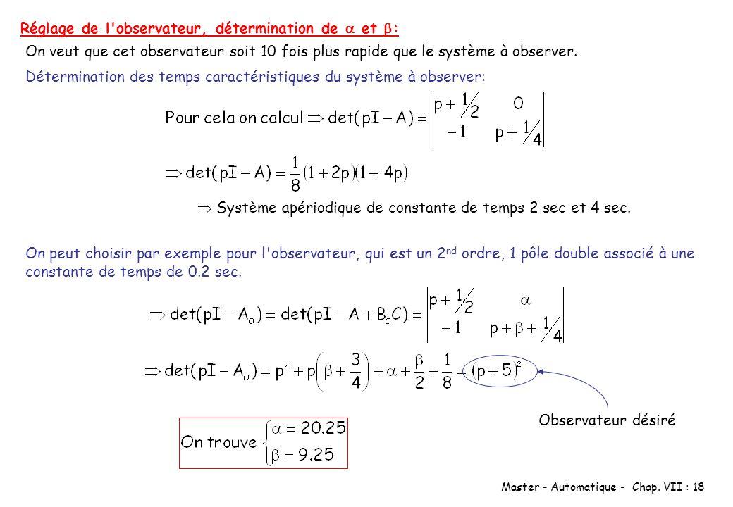 Master - Automatique - Chap. VII : 18 Réglage de l'observateur, détermination de et : On veut que cet observateur soit 10 fois plus rapide que le syst