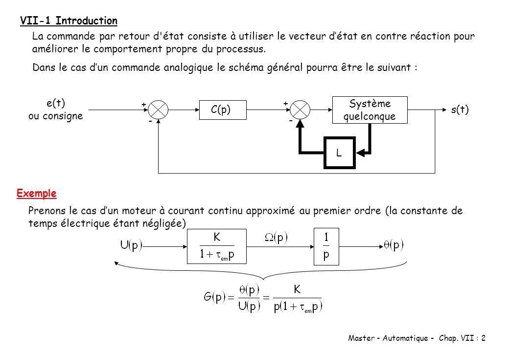 Master - Automatique - Chap. VII : 2 VII-1 Introduction La commande par retour d'état consiste à utiliser le vecteur détat en contre réaction pour amé