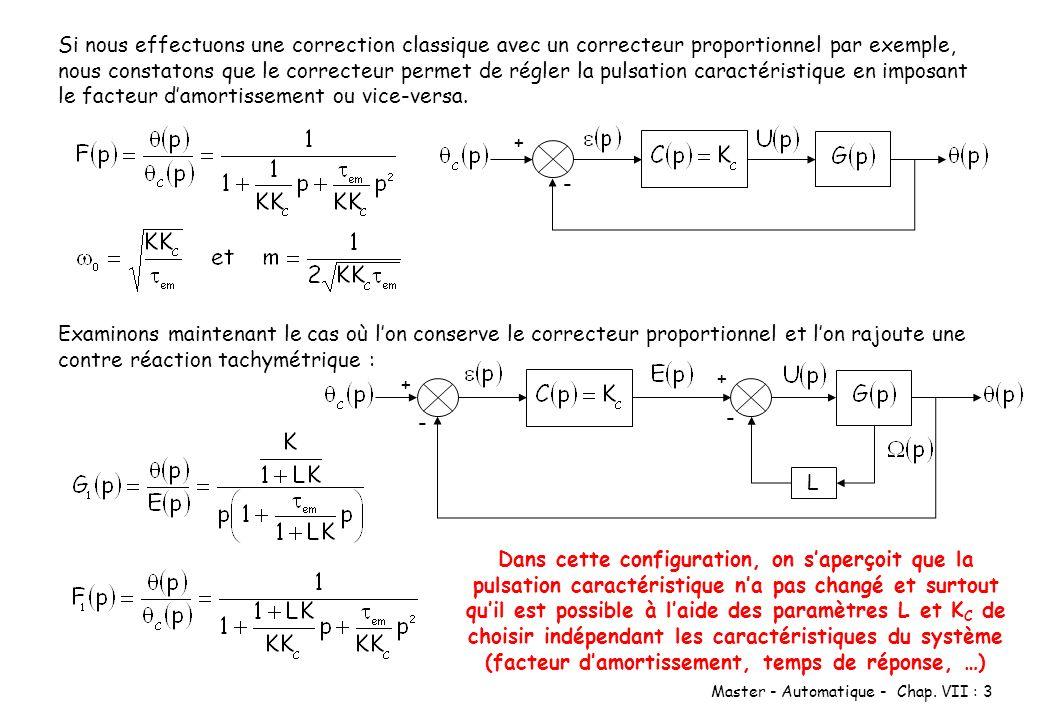 Master - Automatique - Chap. VII : 3 Si nous effectuons une correction classique avec un correcteur proportionnel par exemple, nous constatons que le