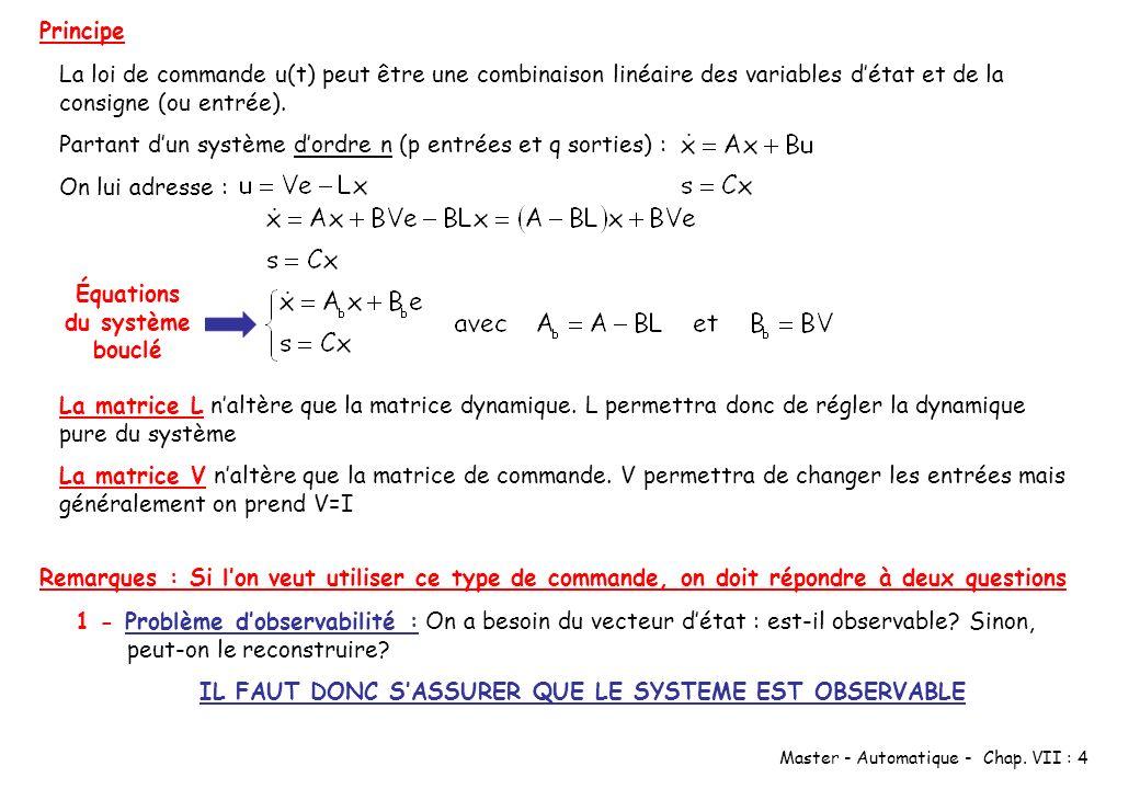 Master - Automatique - Chap. VII : 4 La loi de commande u(t) peut être une combinaison linéaire des variables détat et de la consigne (ou entrée). Par