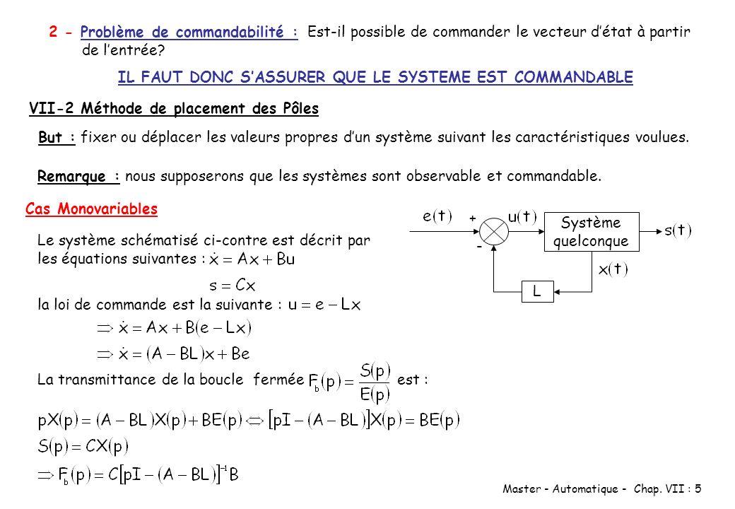 Master - Automatique - Chap. VII : 5 2 - Problème de commandabilité : Est-il possible de commander le vecteur détat à partir de lentrée? IL FAUT DONC