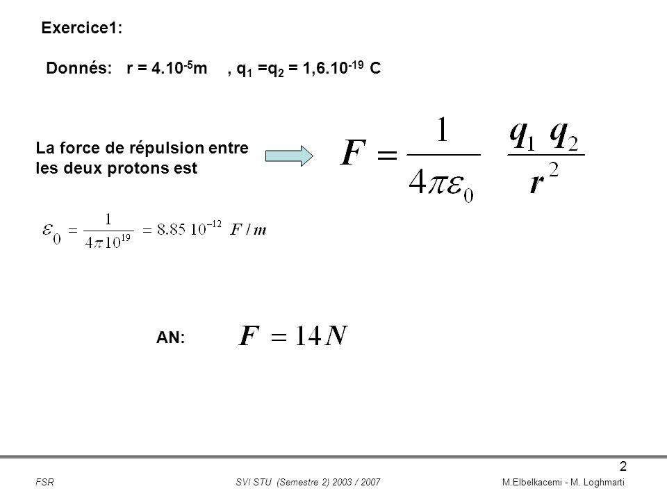 13 X O A a/2 i B +q-q M 3ème cas: le point M est entre O et B Le champ électrique crée par les 2charges au point M est: Avec: et EAEA EBEB FSR SVI STU (Semestre 2) 2003 / 2007 M.Elbelkacemi - M.