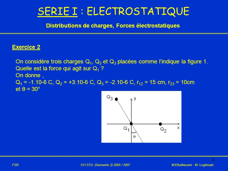 4 Exercice 2 Q3<0 Q1<0 Q2>0 y x F 3-1 F 2-1 F1F1 i j F1F1 = + F 3-1 Avec: Projetons sur les deux axes ox et oy F 2-1 = i F 3-1 = - F 3-1 Cos j + F 3-1 sin i F1F1 = ( F 2-1 + F 3-1 sin ) i - F 3-1 cos ( ) j FSR SVI STU (Semestre 2) 2003 / 2007 M.Elbelkacemi - M.