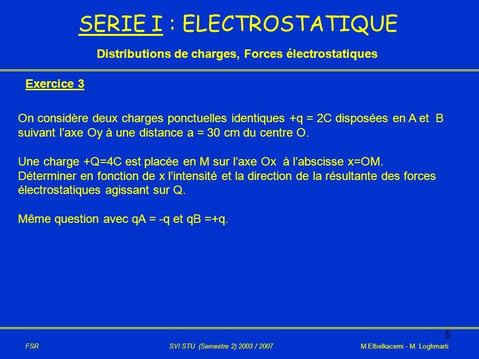 6 Exercice 3 Y X j i +q 2a o +Q A B FBFB FAFA a) M x r r uAuA uBuB F La charge q (A) exerce sur la charge Q(M) une force: La charge q (B) exerce sur la charge Q(M) une force: FSR SVI STU (Semestre 2) 2003 / 2007 M.Elbelkacemi - M.