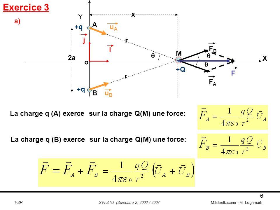 17 Exercice 5 A B d q q=2q (La boule C est initialement neutre) Quand on met C en contacte avec A Transfert de charge de A vers C Les boules A et C vont se partager La charge q puisqu ils sont identiques à t = 0 C à léquilibre q A = q/2 et q c = q/2 Les boules A et C vont se repousser car q A et q C de même signe A q/2 C B 2q F A-C F B-C x A O origine des abscisses 1) FSR SVI STU (Semestre 2) 2003 / 2007 M.Elbelkacemi - M.