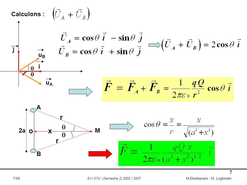 8 Y X j i +q -q 2a o +Q A B FBFB FAFA b) On remplace la charge q(A) par -q(A) M x r r uAuA uBuB La charge -q (A) exerce sur la charge Q(M) une force: La charge q (B) exerce sur la charge Q(M) une force: F FSR SVI STU (Semestre 2) 2003 / 2007 M.Elbelkacemi - M.