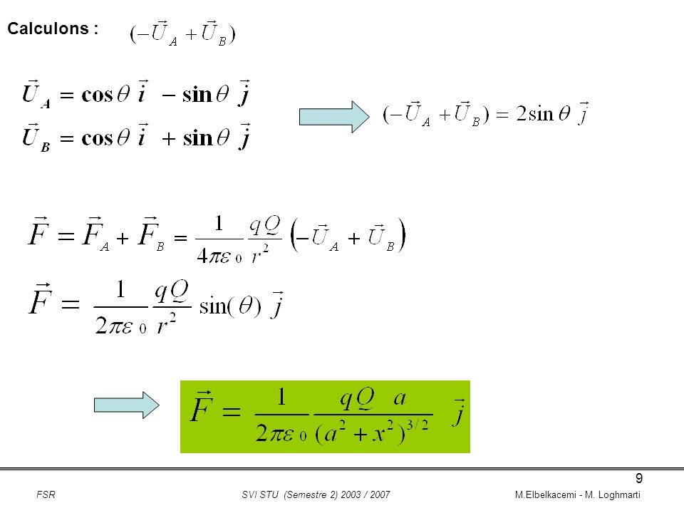40 Cas b C Le point C et B sont au même potentiel C B R AB = 7Ω Cas C C D A D etC B On constate que: FSR SVI STU (Semestre 2) 2003 / 2007 M.Elbelkacemi - M.